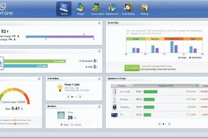 A screenshot of Smart Grid's user interface