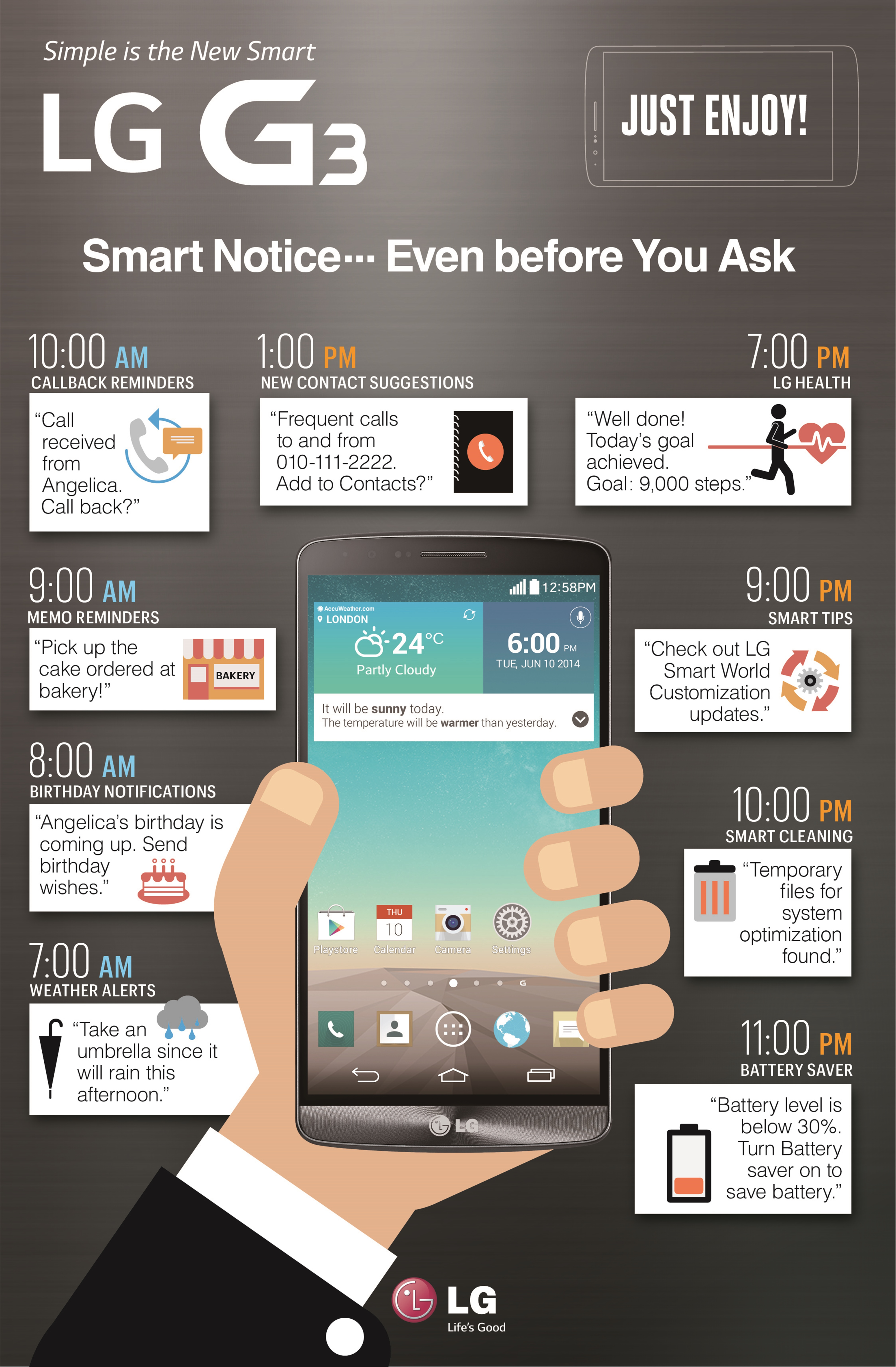 An infographic explains the features of LG G3.