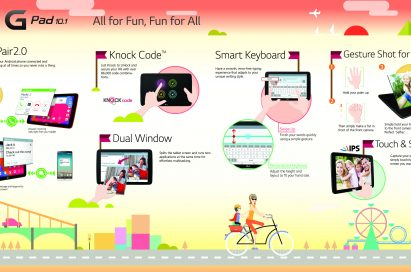 An infographic about LG G Pad 10.1 dealing with its main features.