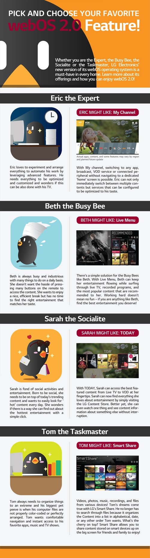 Featuring LG's Bean Bird characters, this infographic shows four different needs for enhanced smart TV functions are satisfied perfectly by My Channel, Live Menu, Today and Smart Share of the webOS 2.0 smart TV platform.