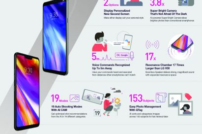 Infographic explaining the key specs and features of the LG G7 ThinQ