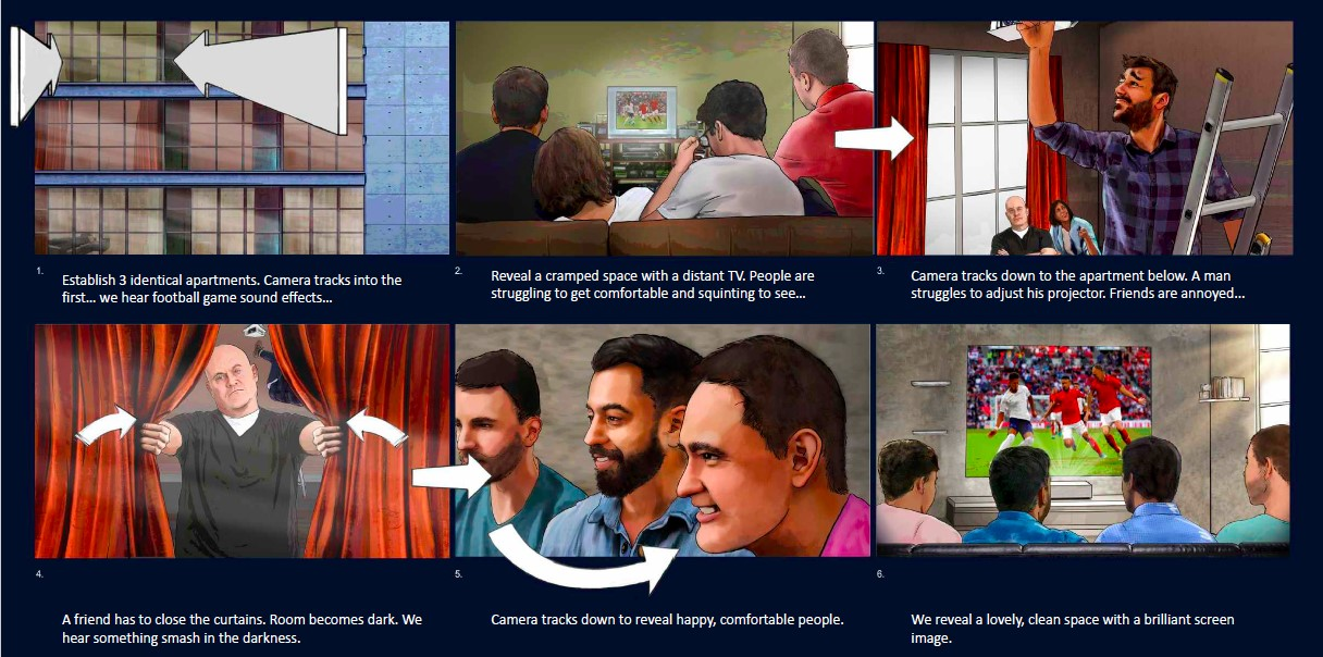 One example of a storyboard used for an LG advertisement, which is emphasizing the TV's vivid and brilliant screen