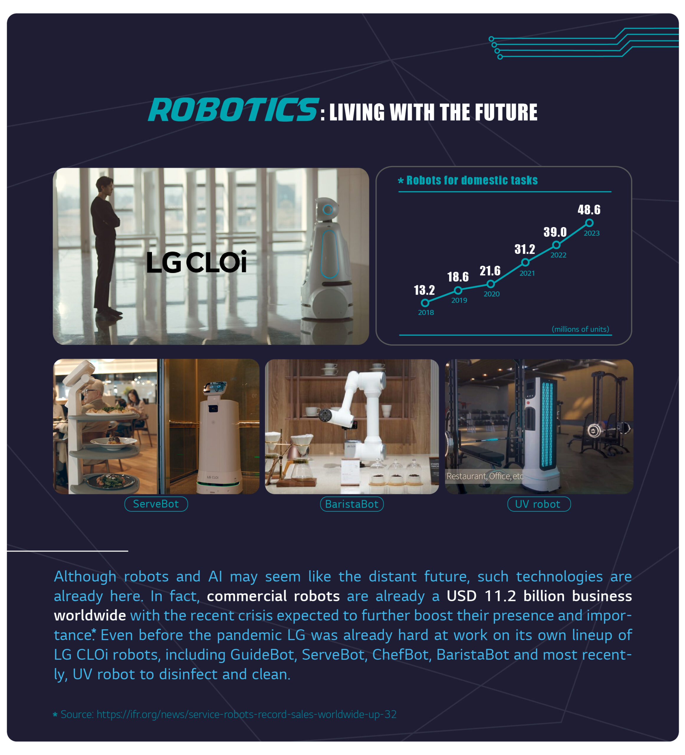 The page introducing LG's robotics with photos of various CLOi robots used for different purposes.