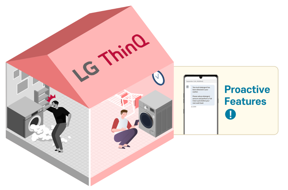 An illustration depicting the advantages of LG ThinQ app's proactive features that allow home appliances to maintain their peak performance.