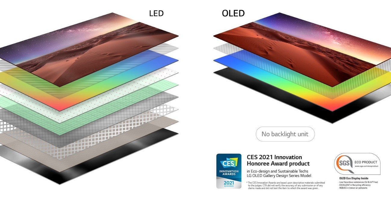 An image showing how OLED panels have fewer component layers than their LCD rivals with the SGS ECO PRODUCT and CES 2021 Innovation Honoree Award logos below.