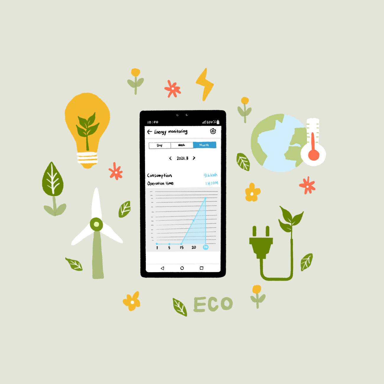 An illustration of a smartphone displaying the LG ThinQ app's Energy Dashboard, with images of the Earth, a wind turbine and a lightbulb representing its eco-friendly purpose